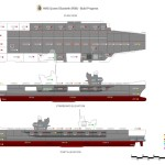 hms Queen Elizabeth aircraft carrier construction progress 2014