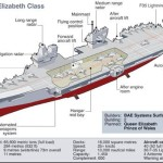new QE class UK aircraft carriers infographic