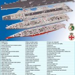 HMS Queen Elizabeth aircraft carrier plan